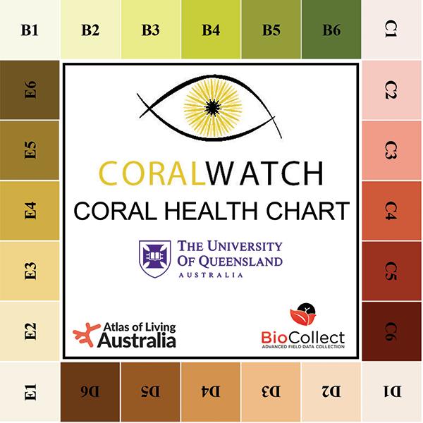 Coral Health Chart_ALA and Biocollect